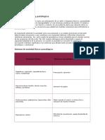 Ansiedad Normal y Patologica