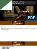 Ley de Amparo 8 y Ley 1-86