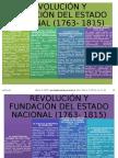 Lectura 16 Rei Revolucion y Fundacion Del Estado Nacional 1763 1815
