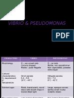 #Vibrio & Pseudomonas#