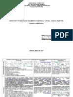 Estructura Organizativa de La Administración