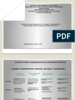 Cuadro Comparativo Organizacion Administrativa