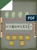 Mapa de Proceso Corregido Final