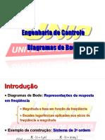 Aula07 Diagramasdebodeenyquist 130614202937 Phpapp02