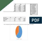 2° parcial Domiciliario de Estadística