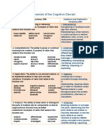 taxonomies of the cognitive domain