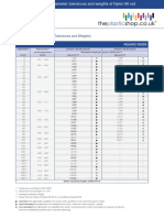 Nylon 66 Rod Diameter Tolerances and Weights