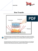 Heat Transfer Lesson Plan for physics raft draft