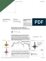 Risky Parity Panic Strikes As Correlations Crash To Record Low | Zero Hedge