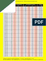 DIN3771sizes.pdf