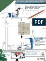 Controle de Nível Para Reúso de Agua da Chuva