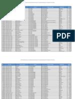 Daftar Peserta Tahapan Wawancara Pertamina EP V2010