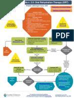 Acute Gastroenteritis (AGE).pdf