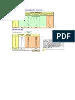 Metodos de Evaluacion de Inversiones (1)