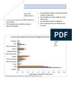 Peace Corps Peru Country Crime Statistics