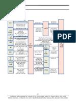 Samsung GTi9500 Galaxy S4 08 Level 3 repair block pcb diagrams.pdf.pdf
