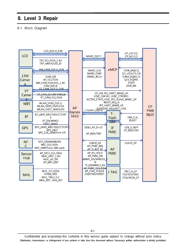 samsung gti9500 galaxy s4 08 level 3 repair block pcb diagrams pdf pdf |  microphone | subscriber identity module