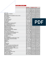 Répertoire Ed2015 Industries de Transformation
