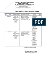 7.1.3 Ep 4 Persyaratan Kompetensi Petugas,Pola Ketenagaan,Dan Kesesuaian Terhadap Persyaratan Kompetensi Dan Pola Ketenagaan,Pelatihan Yang Diikuti