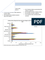 Peace Corps Rwanda Country Crime Statistics