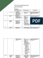 Investasi dan Manajemen Risiko.doc