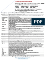 WA_RF Radiation Guide