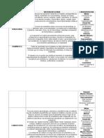 02 - Cuadro Clases de pedagogia