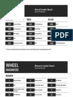 leaderboard_March 21.pdf