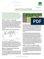 Investment Insights 5 Myths About Precious Metals