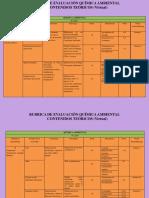 328091295 Rubrica de Evaluacion Quimica Ambiental