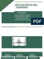 Evolucion Historica Del Gobierno