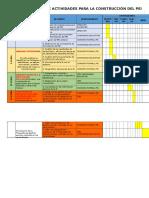 cronograma de elaboracion del PEI-2017