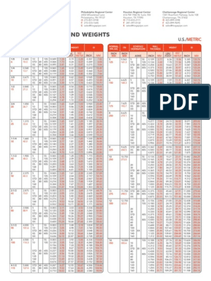 MS PIPE SIZE CHART pdf | Pipe (Fluid Conveyance) | Manmade