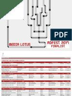 Adfest 2017 Finalist - Media Lotus