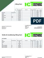 Complete Refrigerant Filling Chart