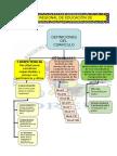 DEFINICIONES CLAVES DEL CURRÌCULO PERUANO