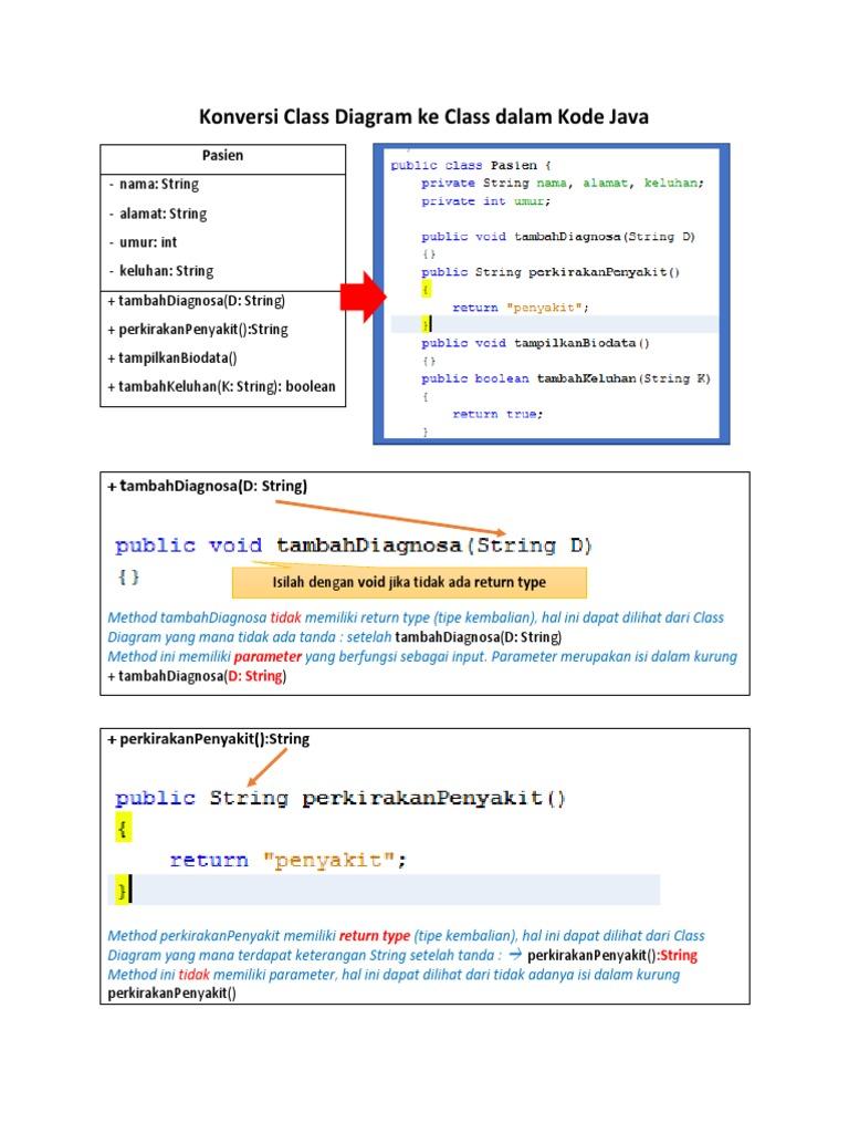 Konversi class diagarm ke class dalam kode java ccuart Choice Image