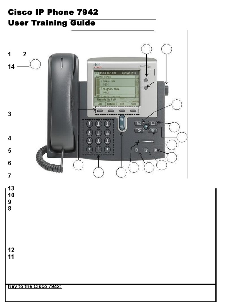 cisco i pphone 7942 training guide voicemail telephone rh scribd com Cisco IP 7942 User Guide Cisco IP Phone 7942