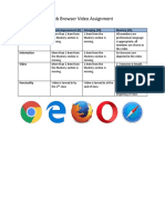 web browser video rubric