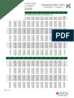 tabela-correlacao-k.pdf