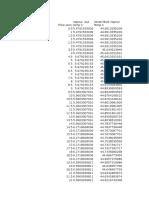 Copy of Unisim Blowdown Graphs-3rd Stage Discharge Scrubber-2