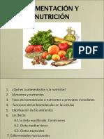 Alimentacionynutricionmod 151102193529 Lva1 App6892