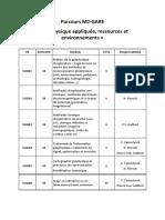 M2_Parcours_Géophysique_V2.pdf