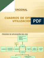 Analisis Funcional Cou (1)