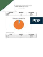 Porcentajes Del Trabajo de Salud Publica Nieto1