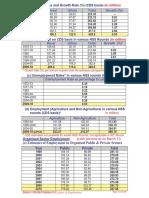 Data of Economatrics