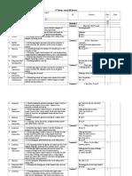Modificat F Long Term Plan 3rd Form