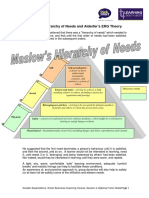 Reading Material - Maslow's Hierarchy and Alderfer's ERG Theory