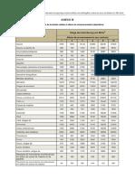 IT Nº 14 - Classificação Depósitos - Carga Incêndio Por Altura
