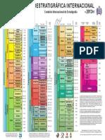 chronostratchart2013-01spanish A3.pdf